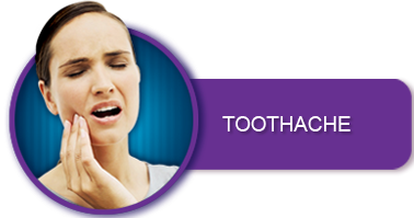 The effects of antibiotics on toothache caused by